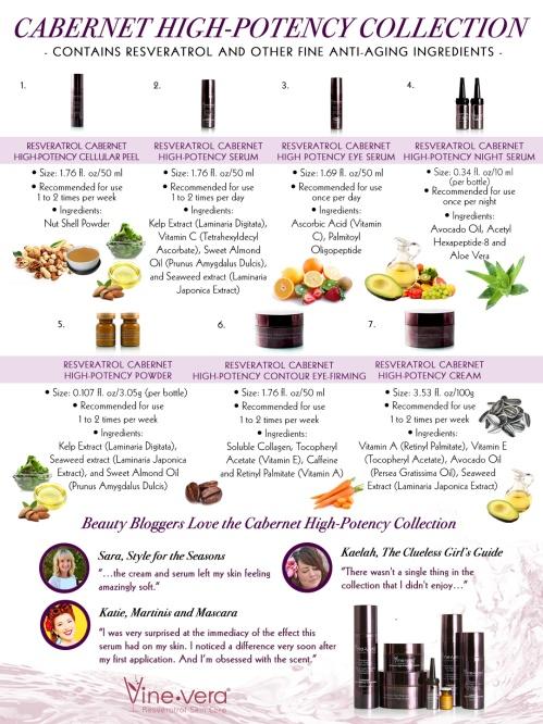 Vine Vera's Cabernet Infographic